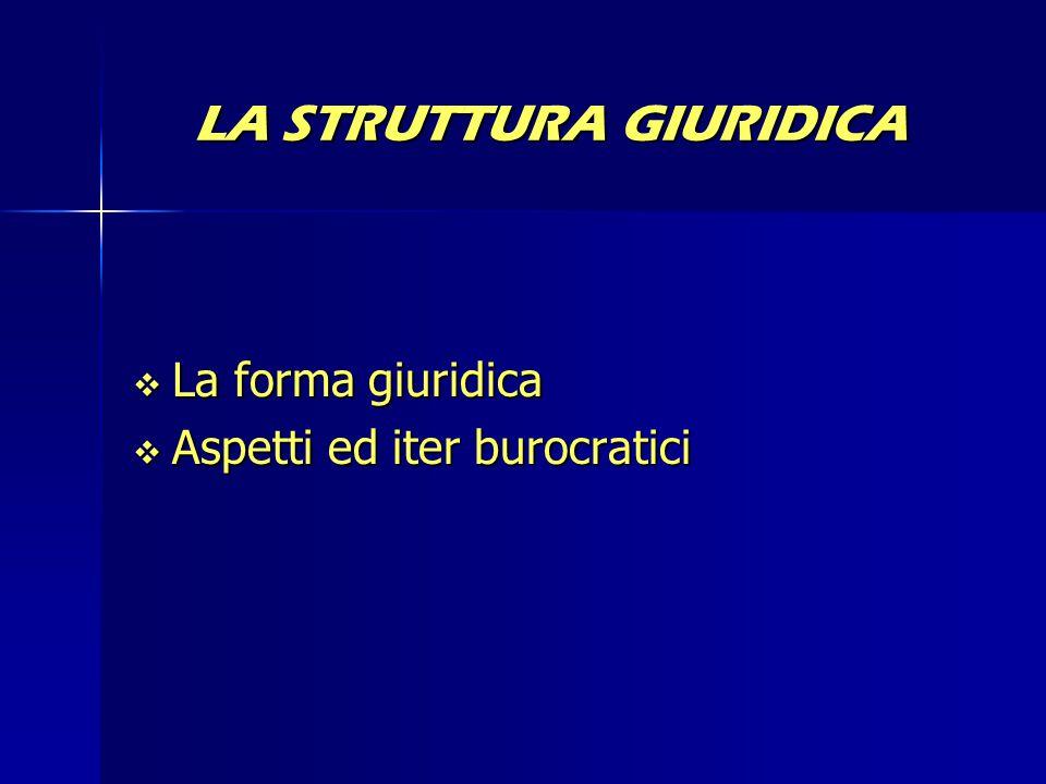 LA STRUTTURA GIURIDICA LLLLa forma giuridica AAAAspetti ed iter burocratici