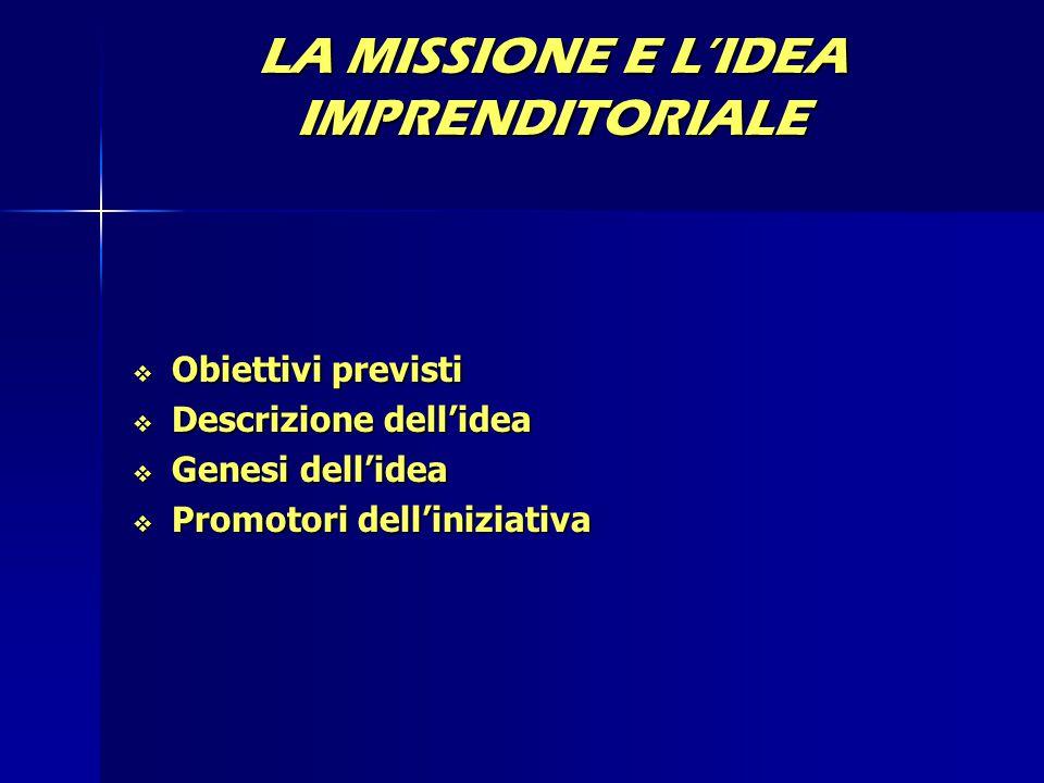 LA MISSIONE E L'IDEA IMPRENDITORIALE  Obiettivi previsti  Descrizione dell'idea  Genesi dell'idea  Promotori dell'iniziativa