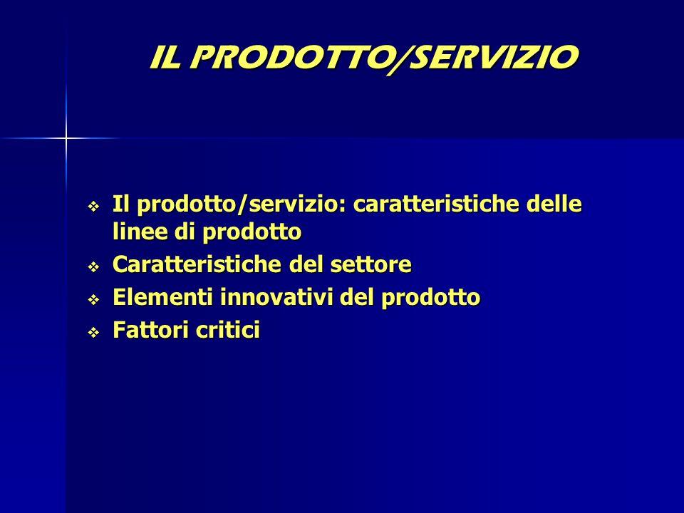 IL PRODOTTO/SERVIZIO  Il prodotto/servizio: caratteristiche delle linee di prodotto  Caratteristiche del settore  Elementi innovativi del prodotto