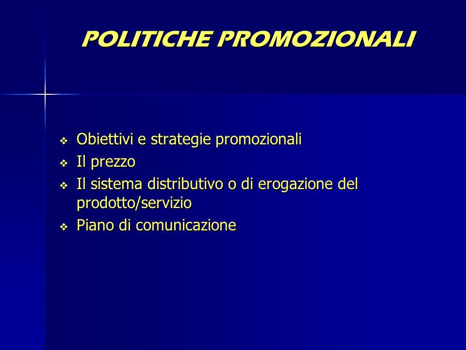 POLITICHE PROMOZIONALI OOOObiettivi e strategie promozionali IIIIl prezzo IIIIl sistema distributivo o di erogazione del prodotto/servizio