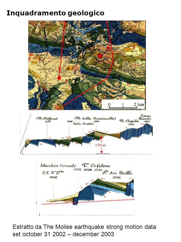 Inquadramento geologico Estratto da The Molise earthquake strong motion data set october 31 2002 – december 2003
