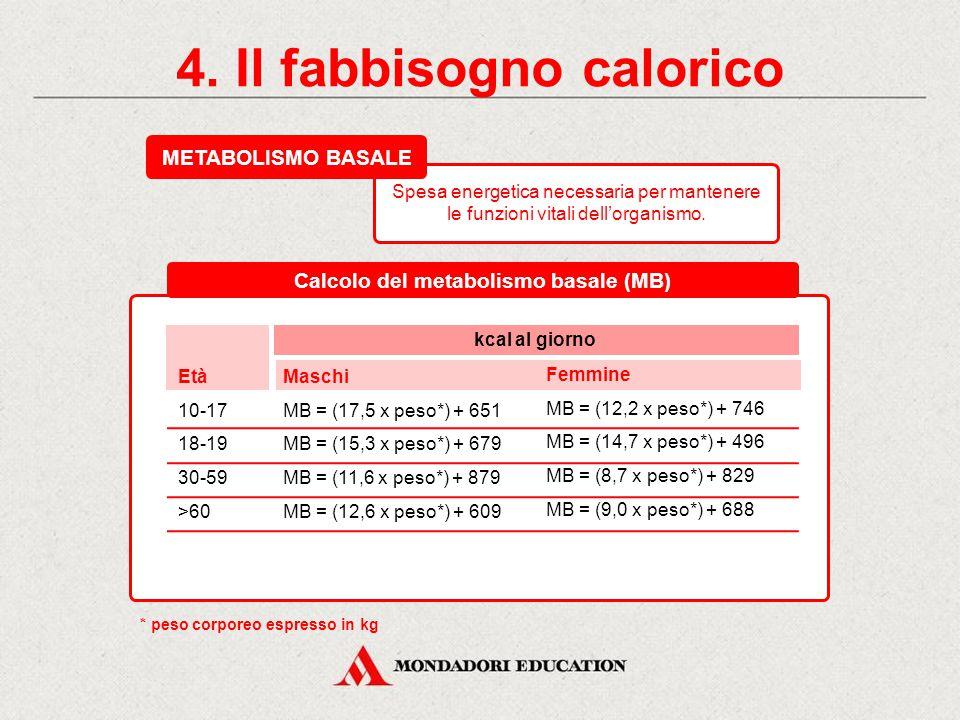 4. Il fabbisogno calorico DIETA FISIOLOGICA