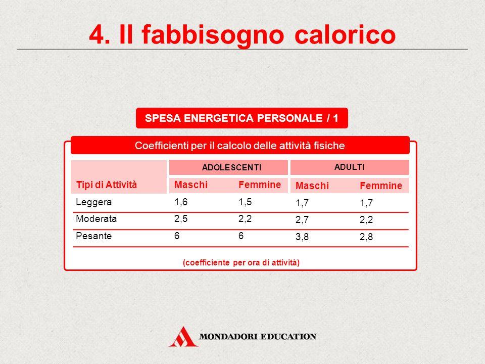 4. Il fabbisogno calorico Spesa energetica necessaria per mantenere le funzioni vitali dell'organismo. * peso corporeo espresso in kg METABOLISMO BASA