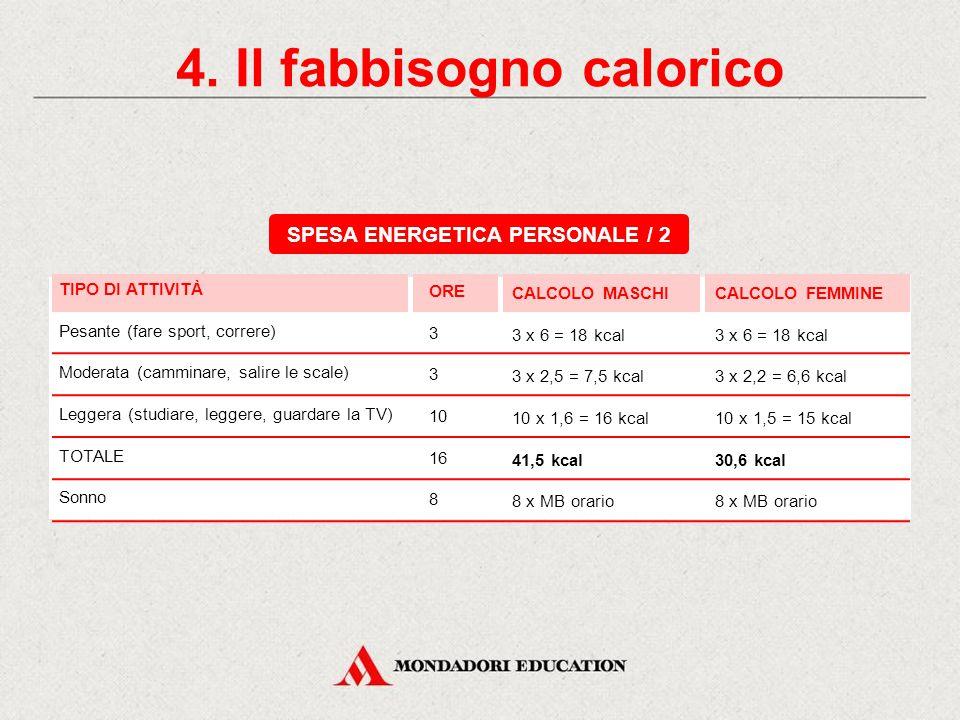 4. Il fabbisogno calorico SPESA ENERGETICA PERSONALE / 1 (coefficiente per ora di attività) Maschi 1,6 2,5 6 Femmine 1,5 2,2 6 ADOLESCENTI Tipi di Att