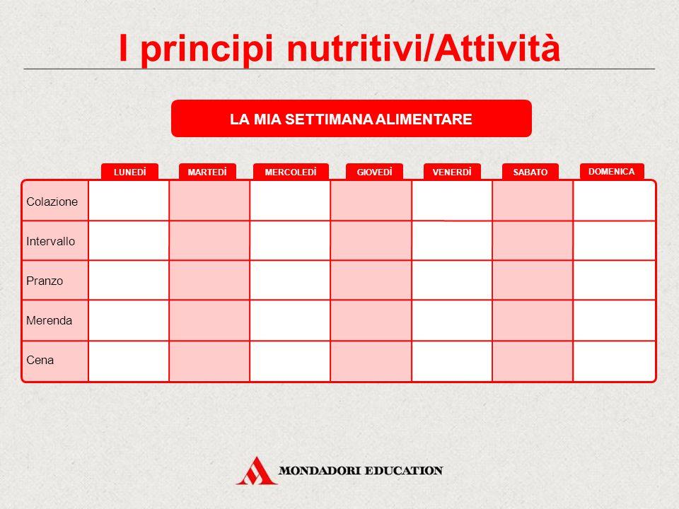 I principi nutritivi/Attività LA MIA SETTIMANA ALIMENTARE ATTIVITÀ Completa la tabella indicando i cibi che mangi durante la settimana a colazione, pr