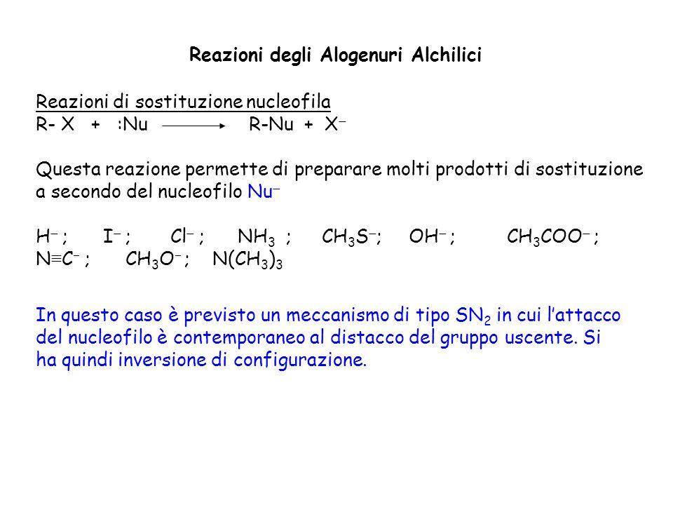 Reazioni degli Alogenuri Alchilici Reazioni di sostituzione nucleofila R- X + :Nu R-Nu + X  Questa reazione permette di preparare molti prodotti di s