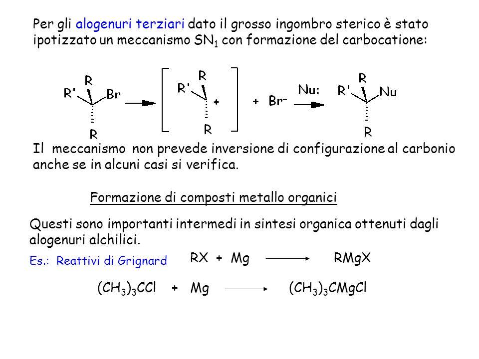 Formazione di composti metallo organici Questi sono importanti intermedi in sintesi organica ottenuti dagli alogenuri alchilici. Es.: Reattivi di Grig