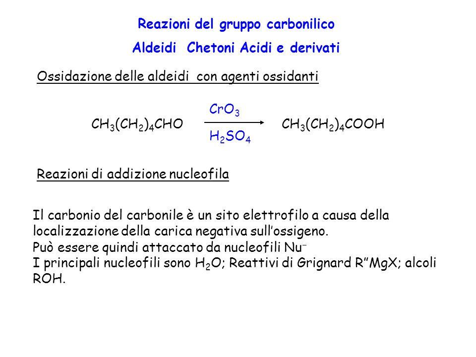 Ossidazione delle aldeidi con agenti ossidanti CH 3 (CH 2 ) 4 CHOCH 3 (CH 2 ) 4 COOH Reazioni del gruppo carbonilico Aldeidi Chetoni Acidi e derivati