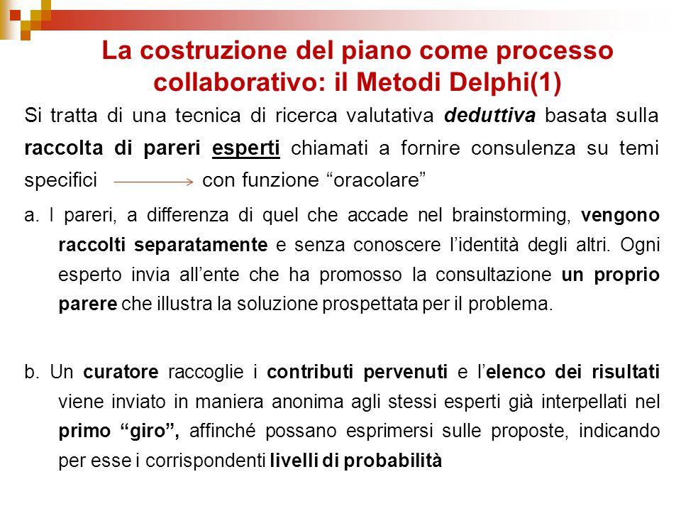 La costruzione del piano come processo collaborativo: il Metodi Delphi(1) Si tratta di una tecnica di ricerca valutativa deduttiva basata sulla raccolta di pareri esperti chiamati a fornire consulenza su temi specifici con funzione oracolare a.