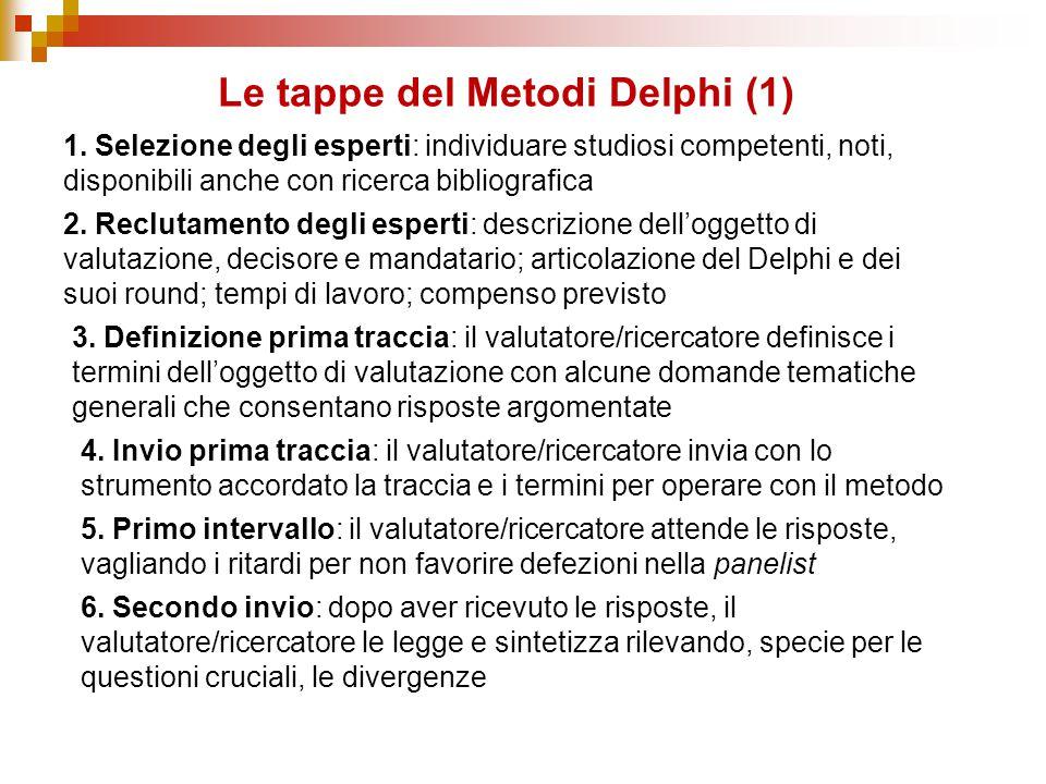 Le tappe del Metodi Delphi (1) 1. Selezione degli esperti: individuare studiosi competenti, noti, disponibili anche con ricerca bibliografica 2. Reclu