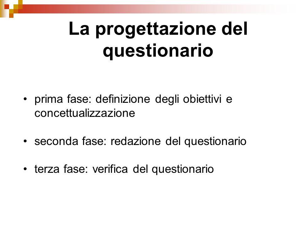 La progettazione del questionario: prima fase La definizione degli obiettivi e concettualizzazione documentarsi sull'argomento individuare delle variabili da raccogliere rispetto ai temi d'interesse identificare i destinatari del questionario