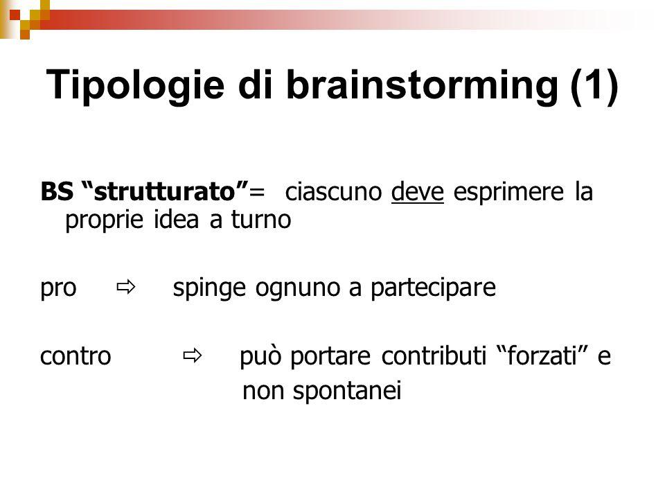 Tipologie di brainstorming (1) BS strutturato = ciascuno deve esprimere la proprie idea a turno pro  spinge ognuno a partecipare contro  può portare contributi forzati e non spontanei