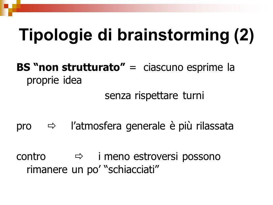 BS non strutturato = ciascuno esprime la proprie idea senza rispettare turni pro  l'atmosfera generale è più rilassata contro  i meno estroversi possono rimanere un po' schiacciati Tipologie di brainstorming (2)