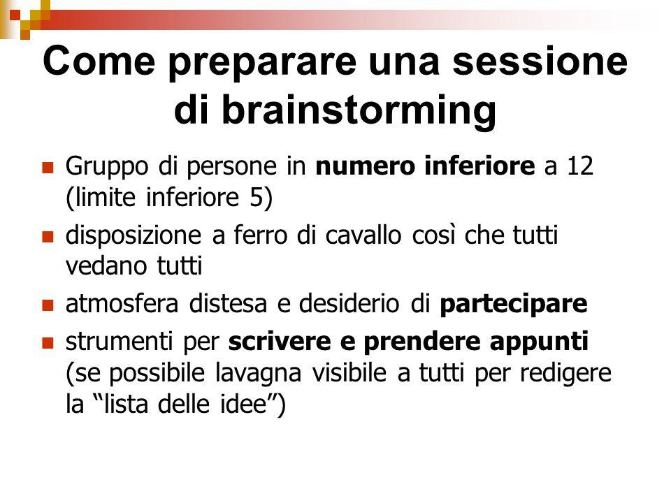 Come preparare una sessione di brainstorming Gruppo di persone in numero inferiore a 12 (limite inferiore 5) disposizione a ferro di cavallo così che