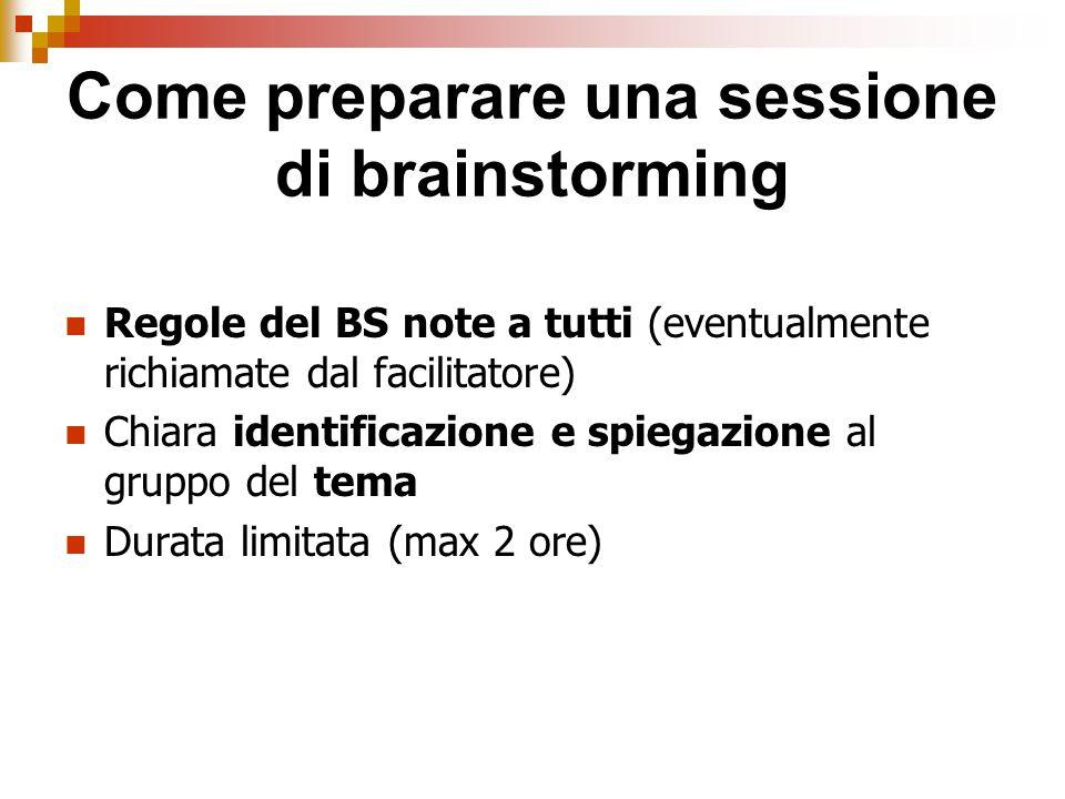 Come preparare una sessione di brainstorming Regole del BS note a tutti (eventualmente richiamate dal facilitatore) Chiara identificazione e spiegazione al gruppo del tema Durata limitata (max 2 ore)