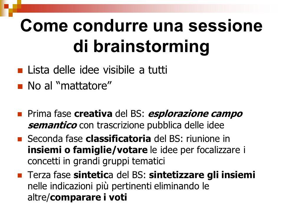 """Come condurre una sessione di brainstorming Lista delle idee visibile a tutti No al """"mattatore"""" Prima fase creativa del BS: esplorazione campo semanti"""