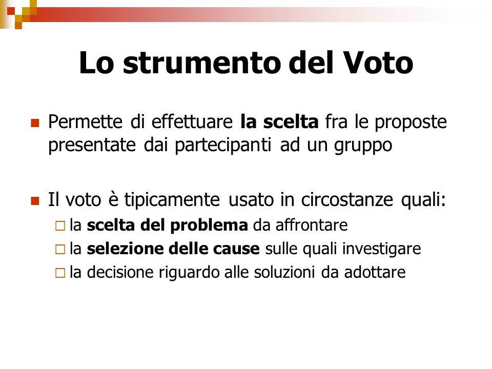 Lo strumento del Voto Permette di effettuare la scelta fra le proposte presentate dai partecipanti ad un gruppo Il voto è tipicamente usato in circostanze quali:  la scelta del problema da affrontare  la selezione delle cause sulle quali investigare  la decisione riguardo alle soluzioni da adottare