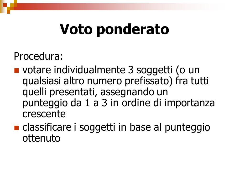 Voto ponderato Procedura: votare individualmente 3 soggetti (o un qualsiasi altro numero prefissato) fra tutti quelli presentati, assegnando un punteggio da 1 a 3 in ordine di importanza crescente classificare i soggetti in base al punteggio ottenuto