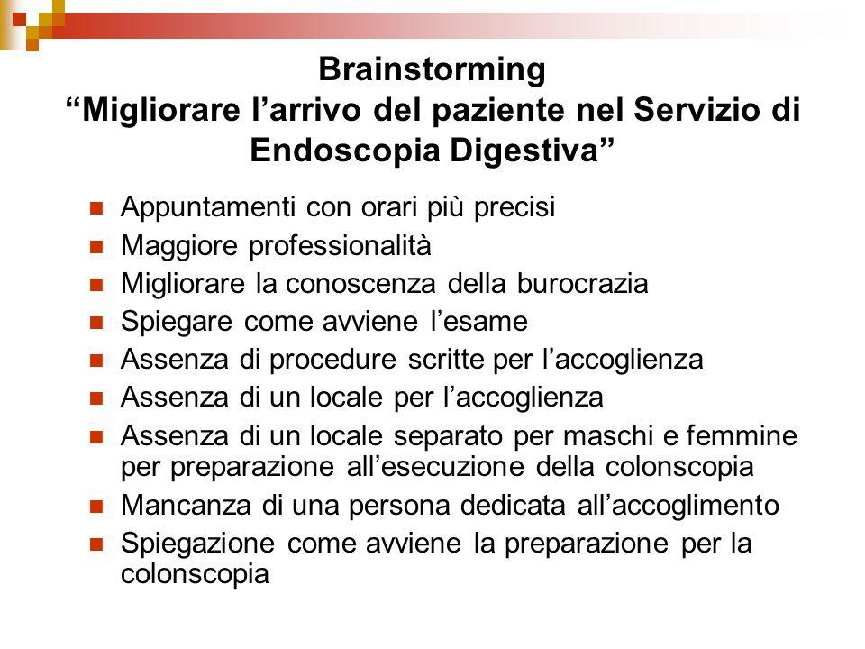 """Brainstorming """"Migliorare l'arrivo del paziente nel Servizio di Endoscopia Digestiva"""" Appuntamenti con orari più precisi Maggiore professionalità Migl"""