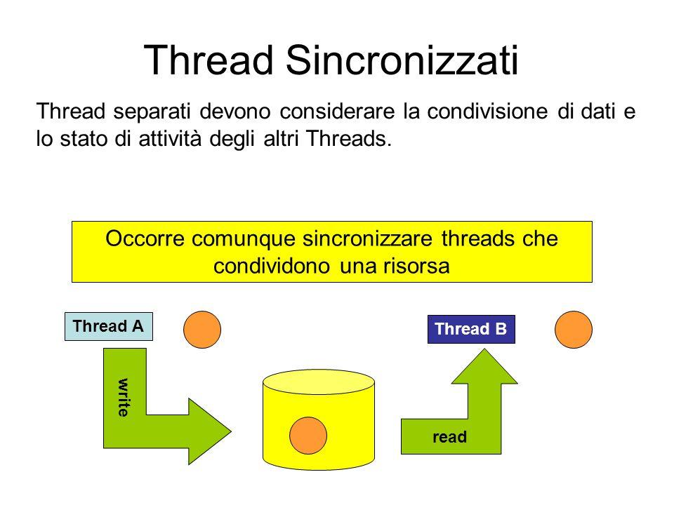 Thread Sincronizzati Thread separati devono considerare la condivisione di dati e lo stato di attività degli altri Threads.