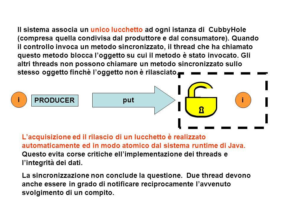 Il sistema associa un unico lucchetto ad ogni istanza di CubbyHole (compresa quella condivisa dal produttore e dal consumatore).