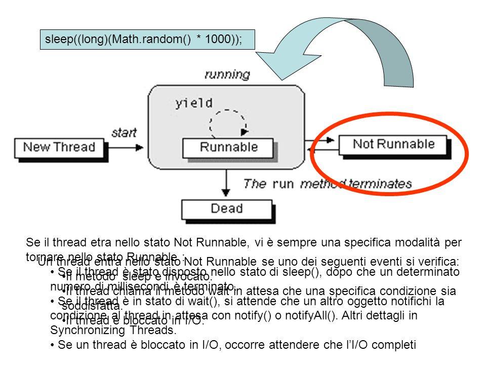 Se il thread etra nello stato Not Runnable, vi è sempre una specifica modalità per tornare nello stato Runnable : Se il thread è stato disposto nello stato di sleep(), dopo che un determinato numero di millisecondi è terminato.