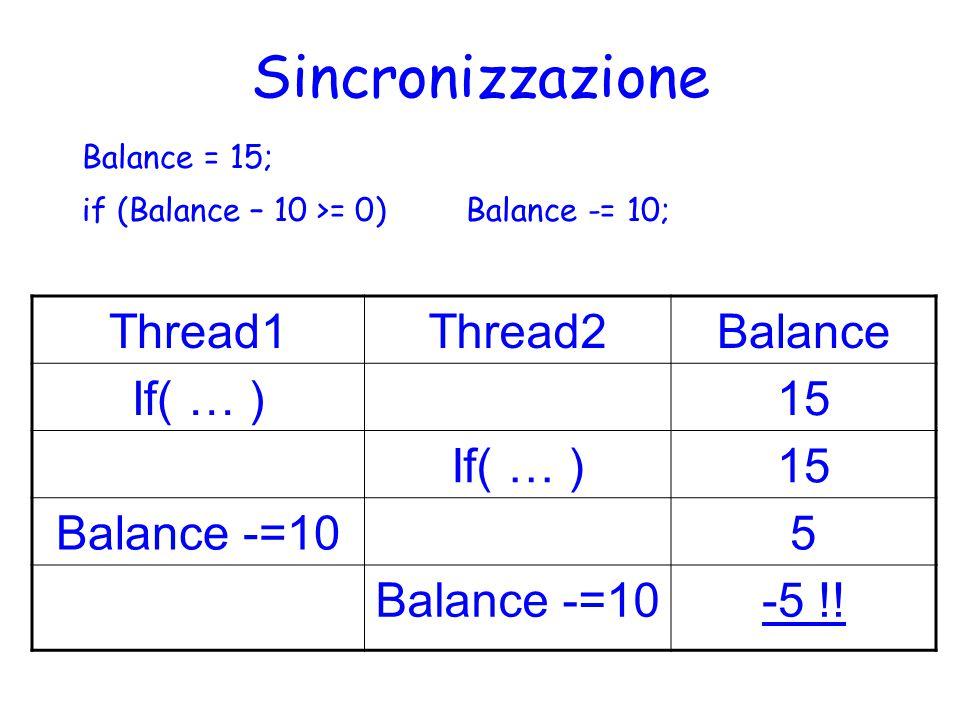 Sincronizzazione/1 1.Uso di blocchi synchronized 2.Uso dei metodi wait() e notify() (appartengono alla classe Object) Noi vediamo synchronized