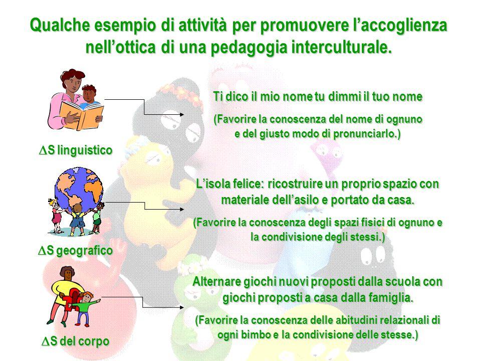 Qualche esempio di attività per promuovere l'accoglienza nell'ottica di una pedagogia interculturale.  S linguistico Ti dico il mio nome tu dimmi il