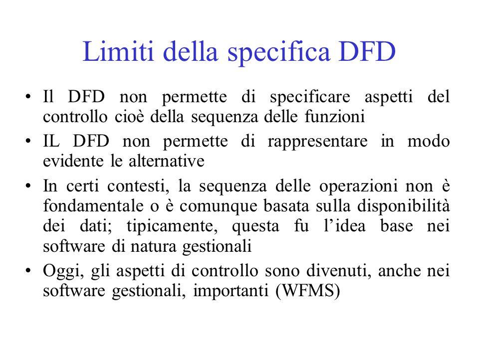 Limiti della specifica DFD Il DFD non permette di specificare aspetti del controllo cioè della sequenza delle funzioni IL DFD non permette di rappresentare in modo evidente le alternative In certi contesti, la sequenza delle operazioni non è fondamentale o è comunque basata sulla disponibilità dei dati; tipicamente, questa fu l'idea base nei software di natura gestionali Oggi, gli aspetti di controllo sono divenuti, anche nei software gestionali, importanti (WFMS)