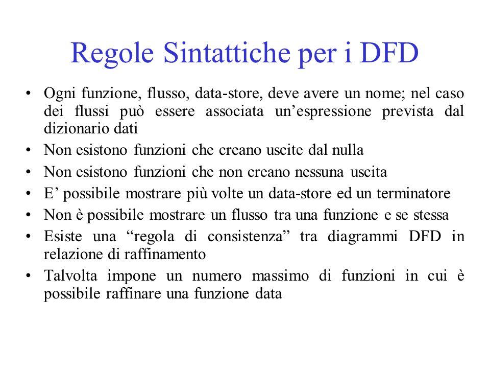 Il Dizionario dei Dati nei DFD n=*|+