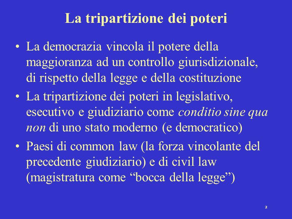 2 La tripartizione dei poteri La democrazia vincola il potere della maggioranza ad un controllo giurisdizionale, di rispetto della legge e della costi