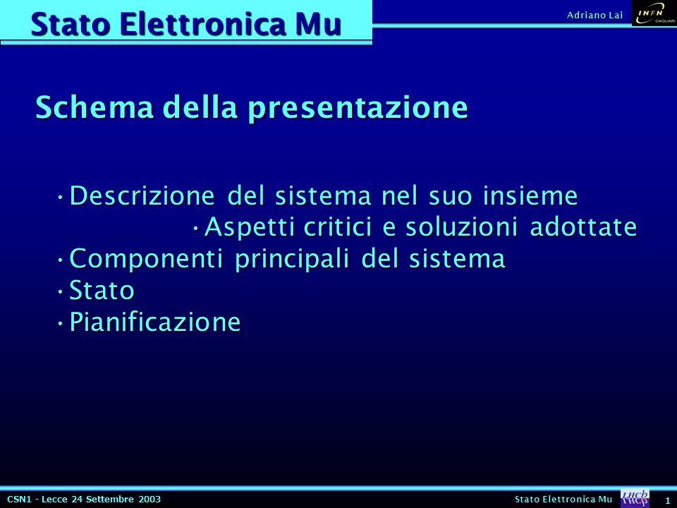 CSN1 - Lecce 24 Settembre 2003 Stato Elettronica Mu 2 Adriano Lai Requisiti 1 – Front-end Sistema  : un insieme di rivelatori differenti Geometrie differentiGeometrie differenti Capacità differenti (10-220 pF)Capacità differenti (10-220 pF) Letture differenti:Letture differenti: PadPad WireWire CombinataCombinata GEMGEM Elettronica veloce (t rise amplificatore ~ 10 ns) su un vasto intervallo di C in