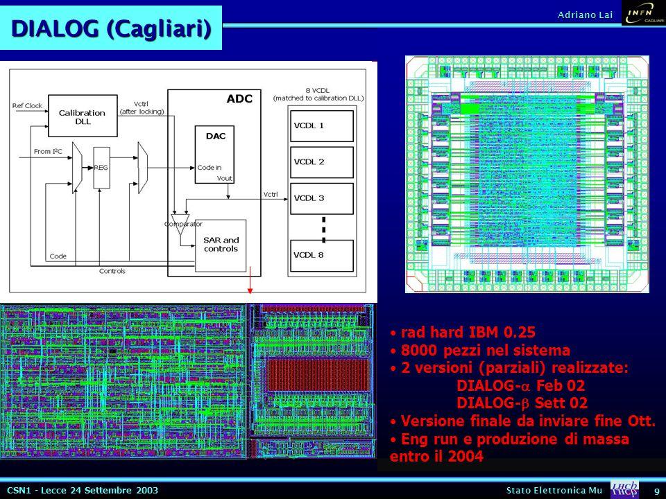 CSN1 - Lecce 24 Settembre 2003 Stato Elettronica Mu 10 Adriano Lai IB e TB (LNF) Intermediate Board e Transition Board 16 slots (IB/ODE) PS connectors CAN connectors (ODE) Time [nsec] Input channel number 2 ns window 102030405060708090 13 13.5 14 14.5 15 15.5 16 OR 4 A OR 4 B OR 24A OR 24B Prototipo finale pronto da marzo scorso Prototipo finale pronto da marzo scorso 152 IB+TB nel sistema – 24 BP 152 IB+TB nel sistema – 24 BP