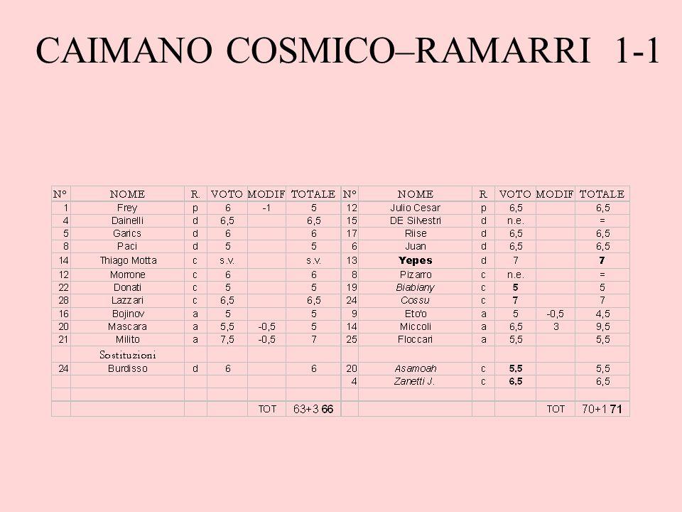 CAIMANO COSMICO–RAMARRI 1-1