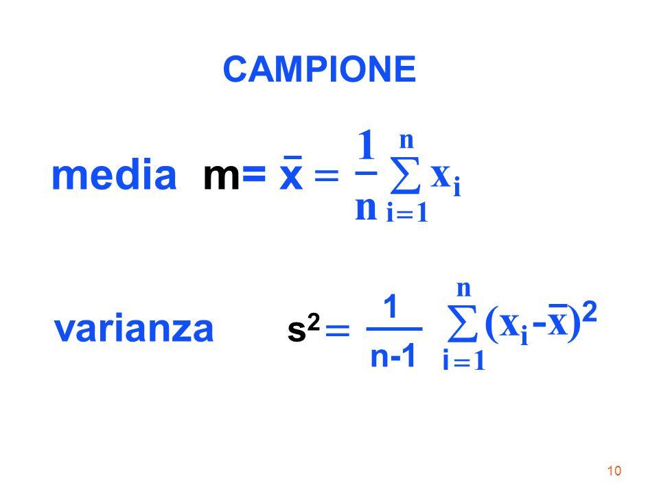 10 media m= x 1 n x i i1 n    1 n-1  i (x i 1 n   -x) 2 varianza s 2 CAMPIONE