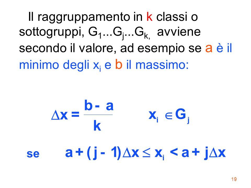 19 Il raggruppamento in k classi o sottogruppi, G 1...G j...G k, avviene secondo il valore, ad esempio se a è il minimo degli x i e b il massimo: xG i
