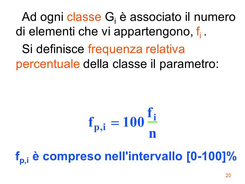 20 Ad ogni classe G i è associato il numero di elementi che vi appartengono, f i. Si definisce frequenza relativa percentuale della classe il parametr