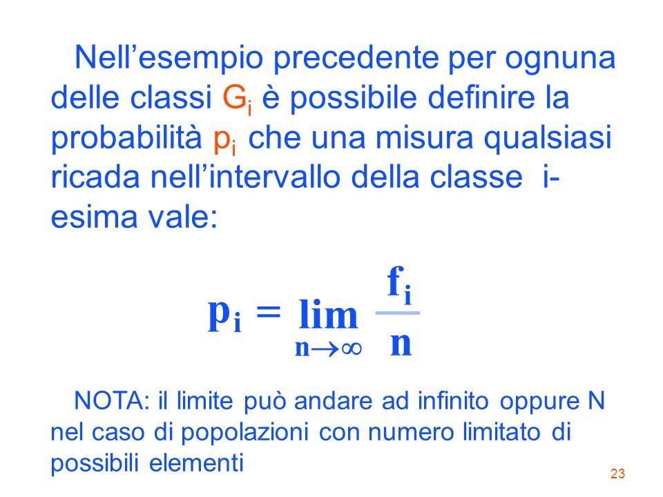 23 Nell'esempio precedente per ognuna delle classi G i è possibile definire la probabilità p i che una misura qualsiasi ricada nell'intervallo della c