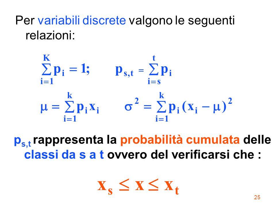 25 Per variabili discrete valgono le seguenti relazioni: p s,t rappresenta la probabilità cumulata delle classi da s a t ovvero del verificarsi che :