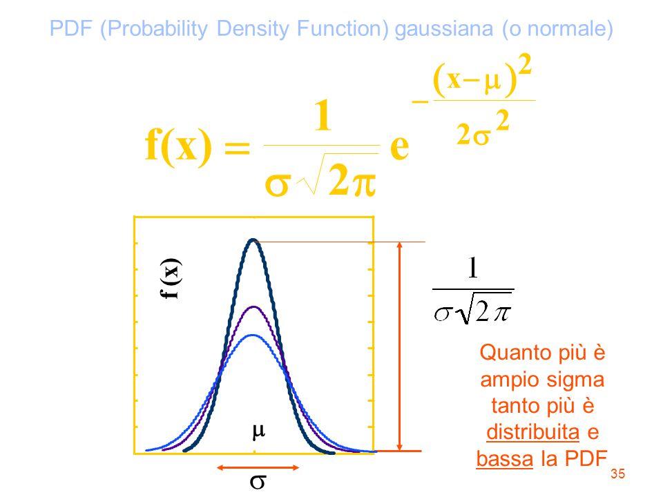 35 PDF (Probability Density Function) gaussiana (o normale)  f(x) 1 2 e x 2 2 2         Quanto più è ampio sigma tanto più è distribuita e