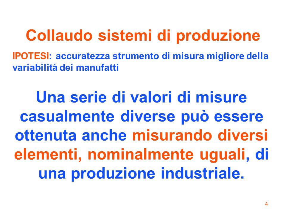4 Una serie di valori di misure casualmente diverse può essere ottenuta anche misurando diversi elementi, nominalmente uguali, di una produzione indus