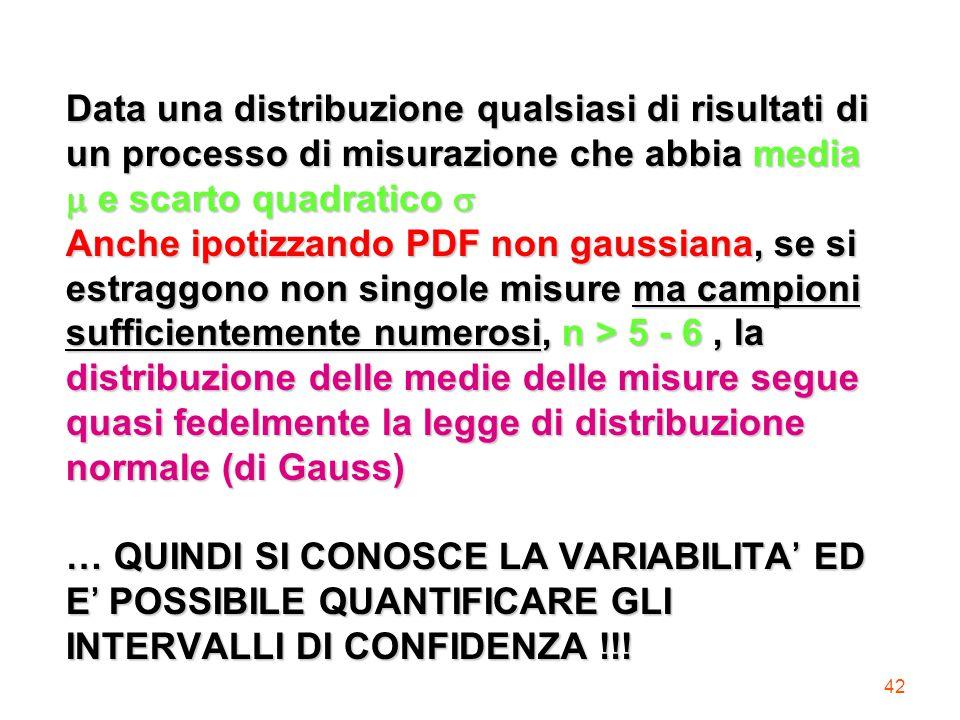 42 Data una distribuzione qualsiasi di risultati di un processo di misurazione che abbia media  e scarto quadratico  Anche ipotizzando PDF non gauss
