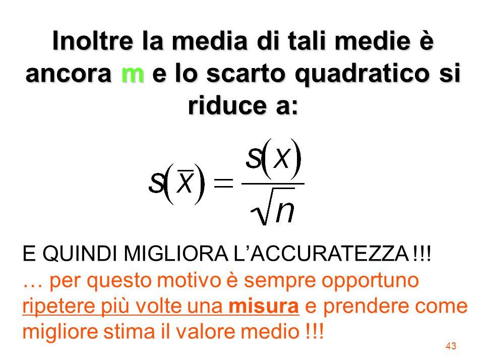 43 Inoltre la media di tali medie è ancora m e lo scarto quadratico si riduce a: E QUINDI MIGLIORA L'ACCURATEZZA !!! … per questo motivo è sempre oppo