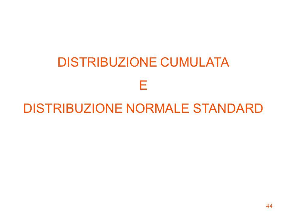 44 DISTRIBUZIONE CUMULATA E DISTRIBUZIONE NORMALE STANDARD