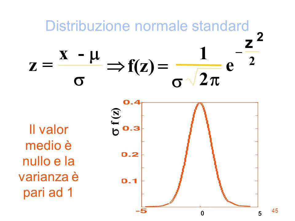 45 Distribuzione normale standard  f (z) 5 0 z= x- f(z) 1 2 e z 2 2      Il valor medio è nullo e la varianza è pari ad 1