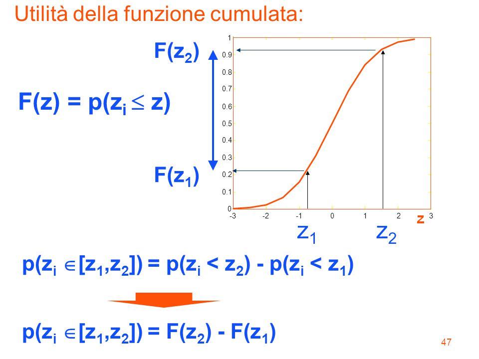 47 z1z1 -3-20123 0 0.1 0.2 0.3 0.4 0.5 0.6 0.7 0.8 0.9 1 F(z) = p(z i  z) p(z i  [z 1,z 2 ]) = p(z i < z 2 ) - p(z i < z 1 ) z2z2 F(z 1 ) F(z 2 ) p
