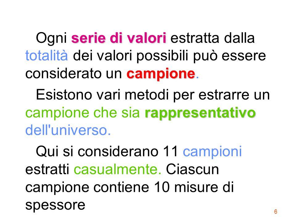 6 serie di valori campione Ogni serie di valori estratta dalla totalità dei valori possibili può essere considerato un campione. rappresentativo Esist