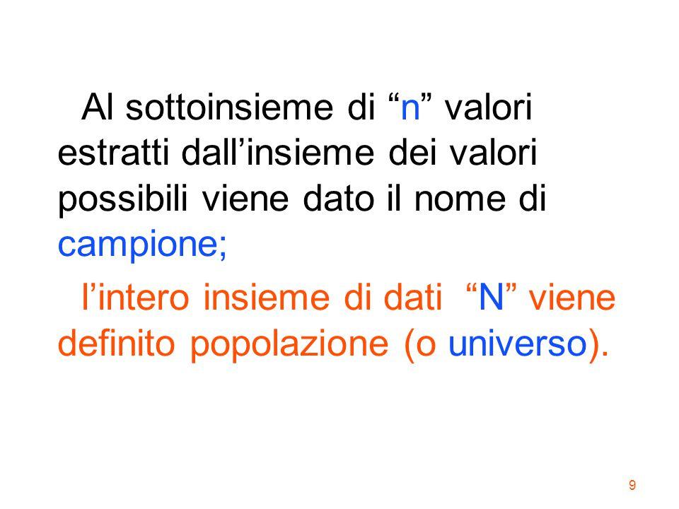"""9 Al sottoinsieme di """"n"""" valori estratti dall'insieme dei valori possibili viene dato il nome di campione; l'intero insieme di dati """"N"""" viene definito"""