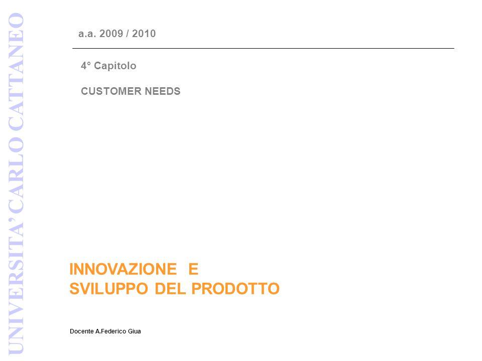 INNOVAZIONE E SVILUPPO DEL PRODOTTO Docente A.Federico Giua UNIVERSITA' CARLO CATTANEO a.a.