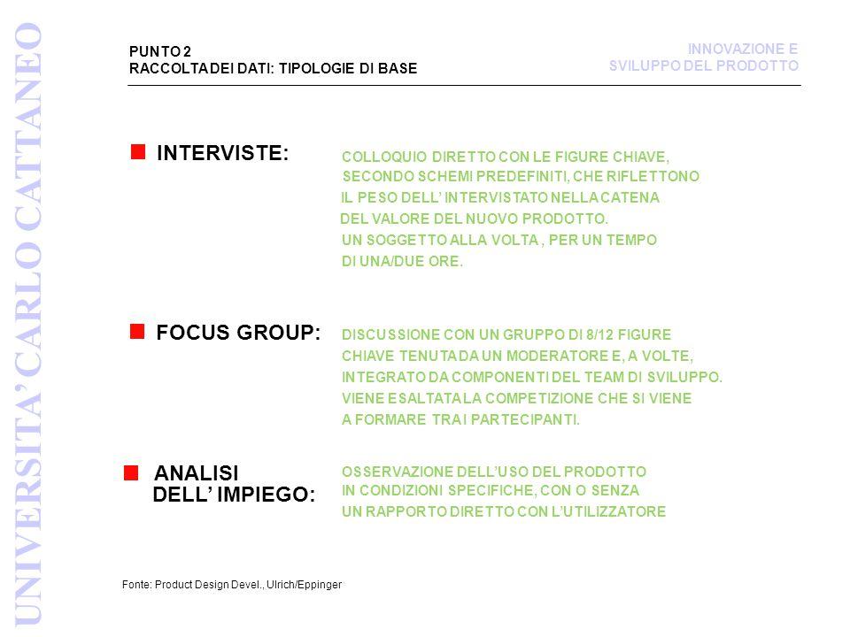 PUNTO 2 RACCOLTA DEI DATI: TIPOLOGIE DI BASE Fonte: Product Design Devel., Ulrich/Eppinger INTERVISTE: COLLOQUIO DIRETTO CON LE FIGURE CHIAVE, SECONDO SCHEMI PREDEFINITI, CHE RIFLETTONO IL PESO DELL' INTERVISTATO NELLA CATENA DEL VALORE DEL NUOVO PRODOTTO.